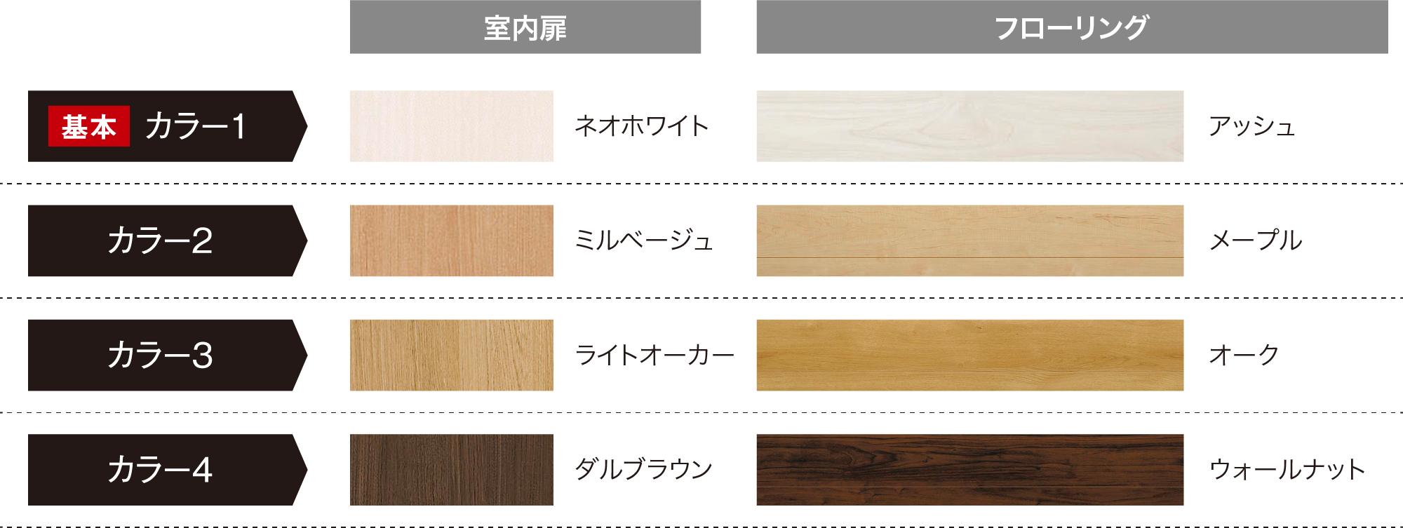 室内扉 フローリング カラー1 ネオホワイト アッシュ カラー2 ミルベージュ メープル カラー3 ライトオーカー オーク カラー4 ダルブラウン ウォールナット